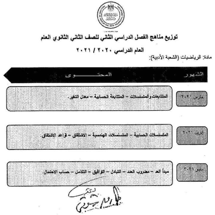 توزيع مناهج الصف الثانى الثانوى الترم الثاني 2021 المعدل المعتمد من الوزارة 0%2B%252815%2529