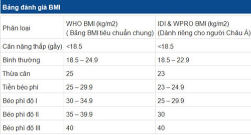 Ảnh hưởng của chất béo đến cơ thể con người-3
