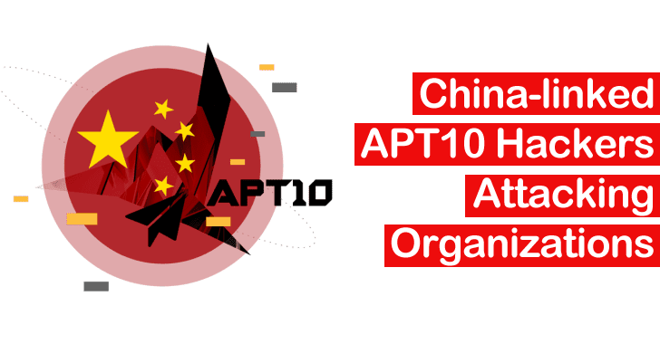 China-linked APT10 Hackers Attacking Organizations using the recently-Disclosed ZeroLogon vulnerability