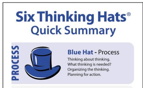 Two Great Classroom Posters on The Six Thinking Hats | Educational Technology and Mobile Learning