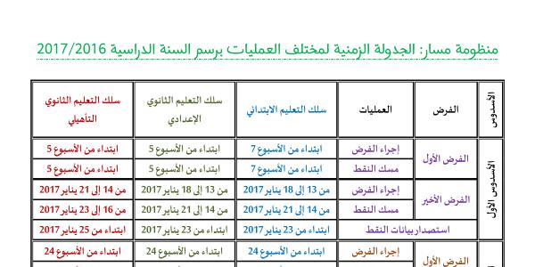 الجدولة الزمنية لمختلف العمليات بمنظومة مسار برسم 2016/2017