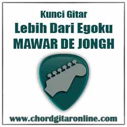 Chord Lebih Dari Egoku Mawar De Jongh
