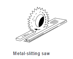 metal slitting cutters, metal slitting saw mrt, metal slitting saw speeds, metal slitting saw machine, metal slitting saw definition, metal slitting saw milling cutter, metal slitting cutter, metal slitting saw blades