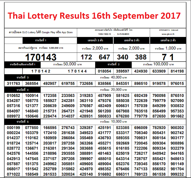 Thai-Lottery-Results-16th-September
