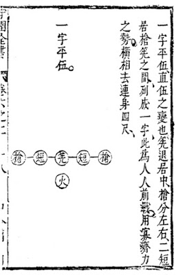 Ming Dynasty Line Formation