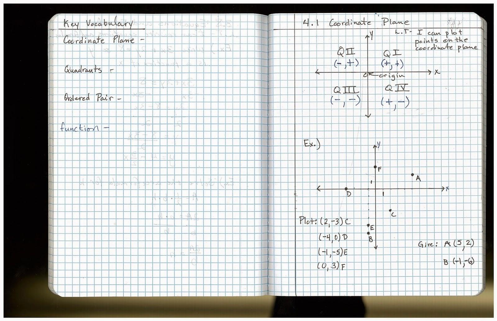 Heidemann 8th Grade Math Algebra Notes And Hw For 9 18