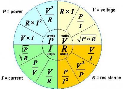 معادلاتلحساب القدرة والتيار والفولتية والمقاومة