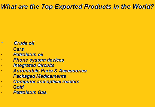 Top Exported Products in the World