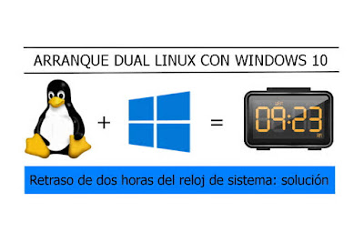 Retraso de dos horas en reloj de Windows 10: Solucionar