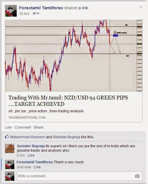 Mini Forex, Forex Trading Software, Forex Trading Day , Forex Signal, Forex Book