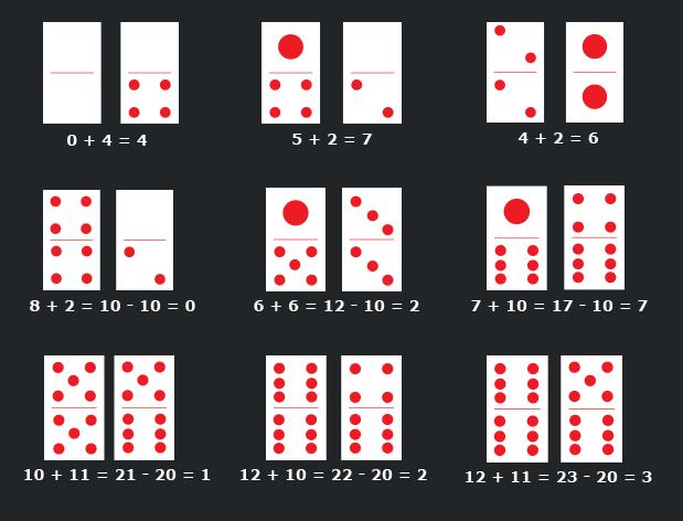 Kumpulan Agen Poker Online.Panduan Cara Bermain AduQ