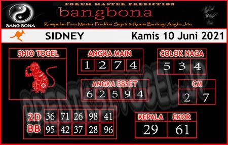 Prediksi Bangbona Sydney Kamis 10 Juni 2021