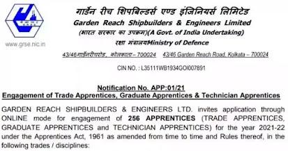 GRSE Recruitment 2021 | Apprentice Posts