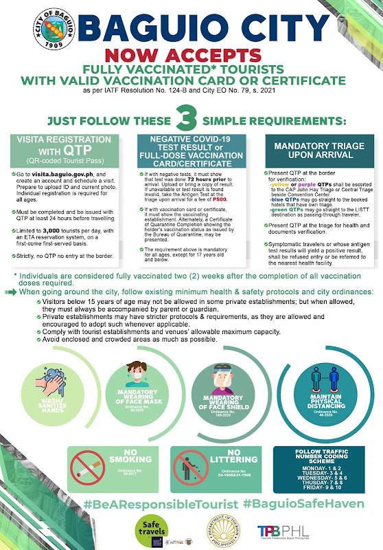Baguio Travel Requirements July 2021