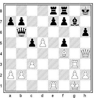 Posición de la partida de ajedrez Hübner - Miles (Tilburg, 1985)