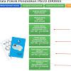 Download Patch dan Installer Dapodik PAUD Versi 2.0.2