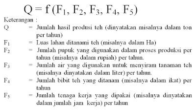 Fungsi produksi untuk hasil produksi teh