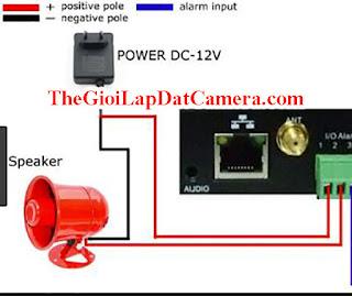Giải pháp cài đặt camera báo động phát loa, còi hú, đèn báo