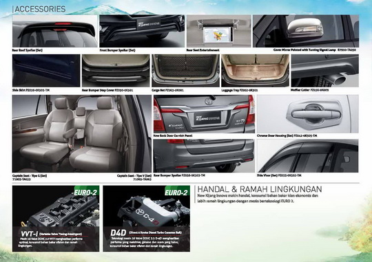all new kijang innova 2019 fitur keamanan grand avanza 2015 model aksesoris.html | autos post