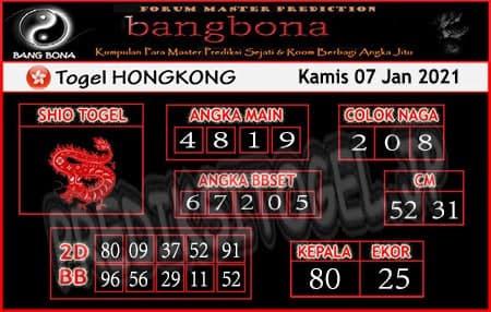Prediksi Bangbona HK Kamis 07 Januari 2021