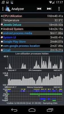 System Tuner Pro Apk Terbaru