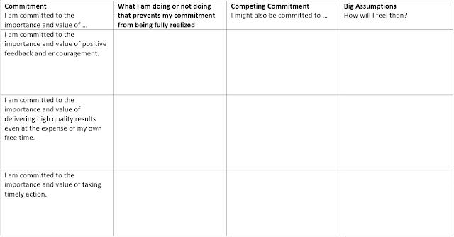 Example responses exercise 2