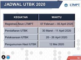 Kumpulan Pengumuman UTBK 2020