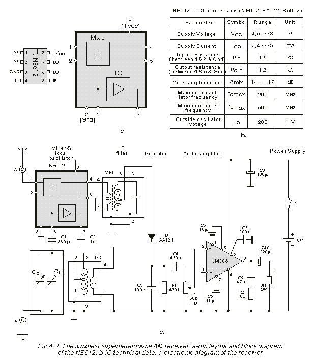 Superheterodyne am receiver circuit