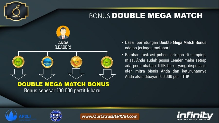 bonus dmm 200%