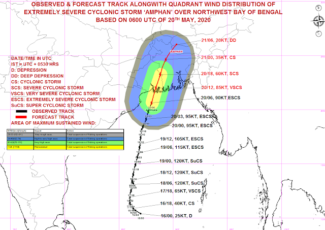 forecast_track_path_amphan_cyclone_india