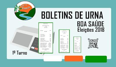 Eleições 2018 - Boletins de urna do 1º turno
