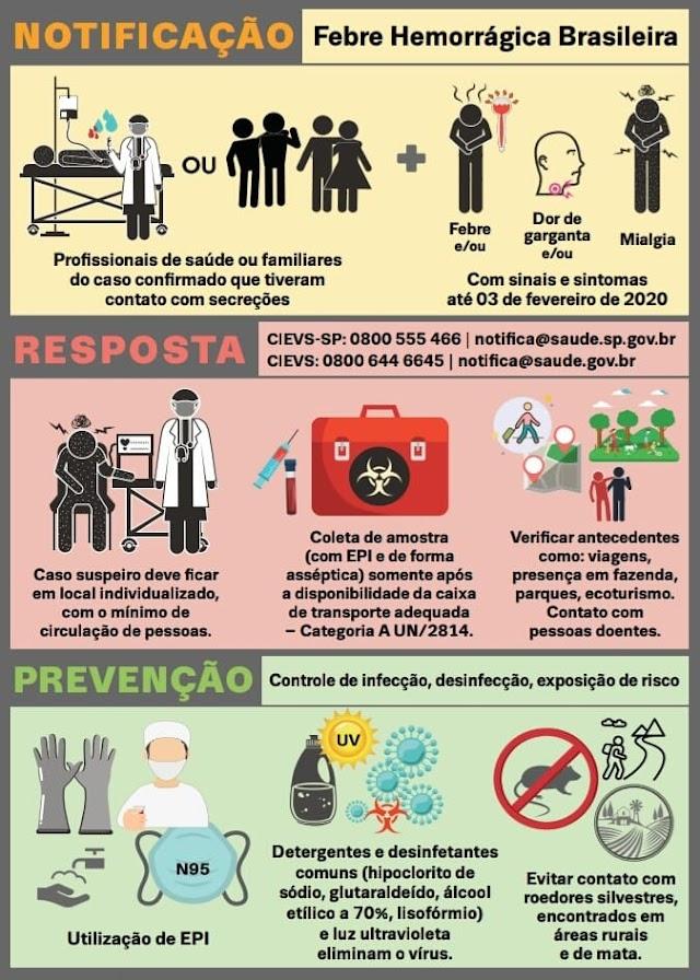 NOTA OFICIAL PREFEITURA DE ELDORADO - CASO ARENAVÍRUS - FEBRE HEMORRÁGICA