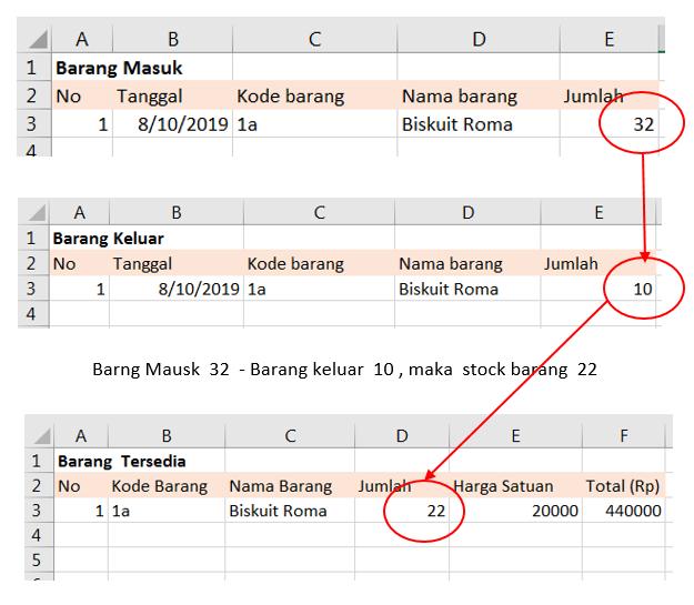 7 Langkah Mudah Membuat Database Di Microsoft Excel