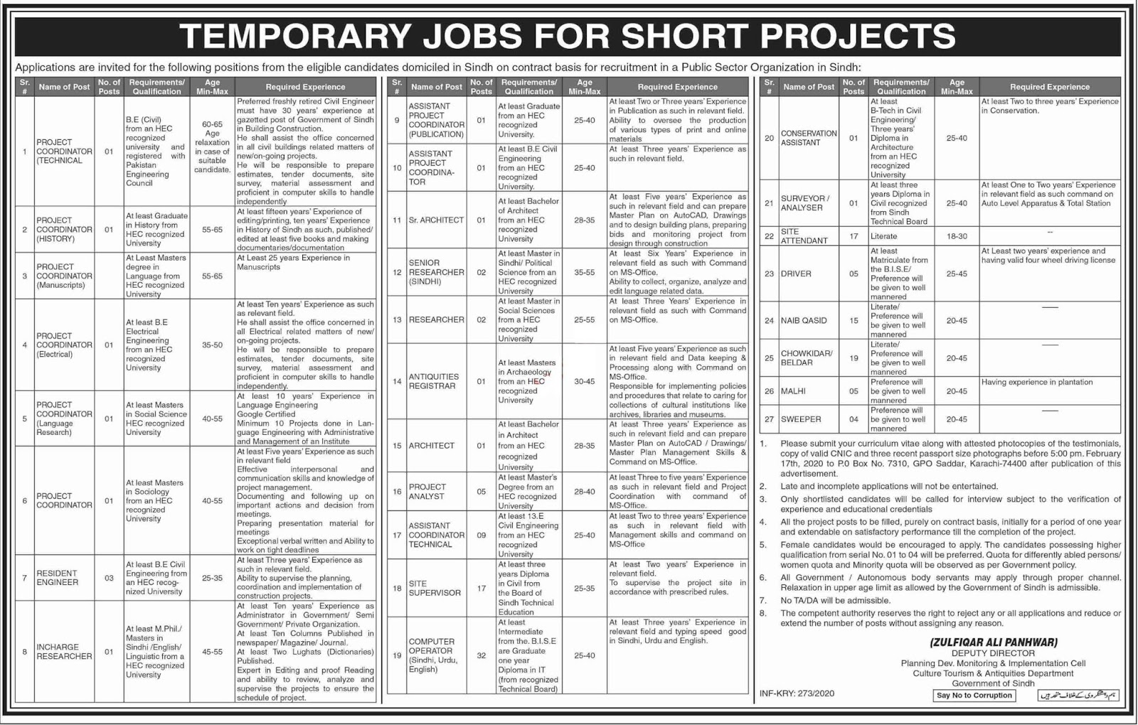 140+ Vacancies in Culture Tourism & Antiquities Department Sindh Jobs 2020