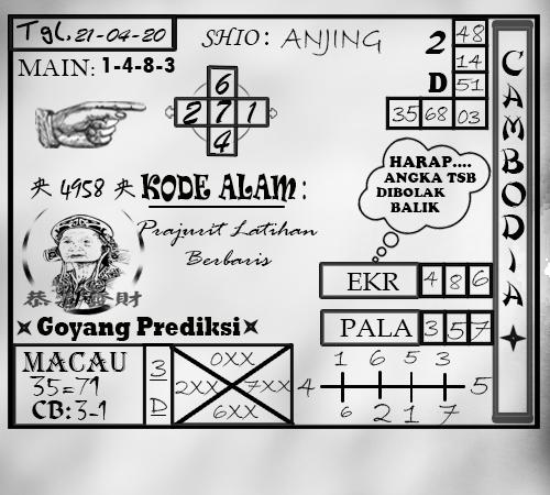 SYAIR TOGEL CAMBODIA Selasa 21 April 2020