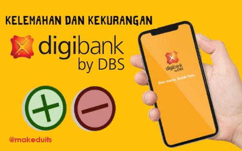 Kekurangan Digibank by DBS Menurut Pengguna