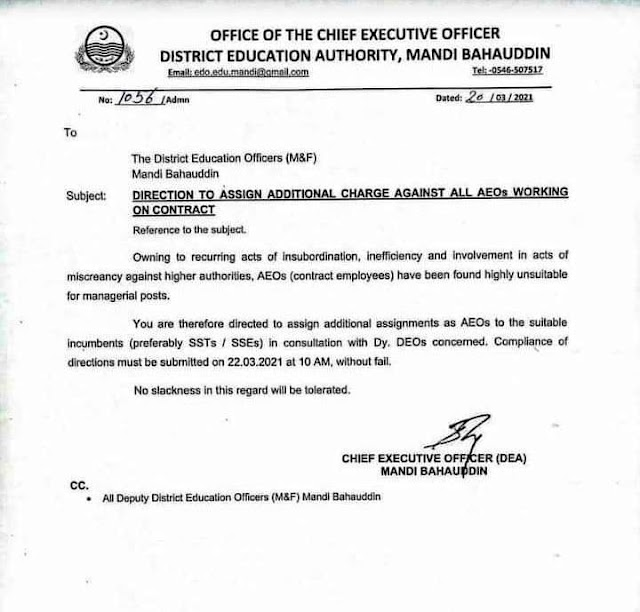 DIRECTIONS TO ASSIGN ADDITTIONAL CHARGE ALL AEOs WORKING ON CONTRACT IN DISTRICT MANDI BAHAUDIN