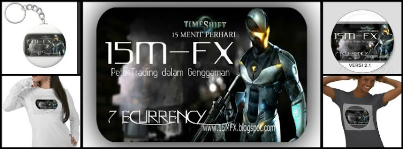 Forex Copy dengan Money Management ketat