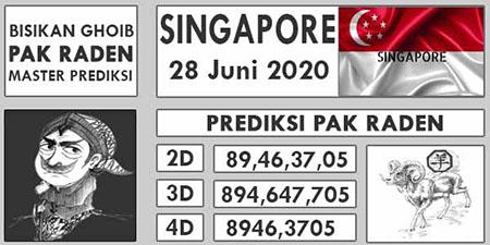 Prediksi Pak Raden SGP Hari ini 28 Juni 2020