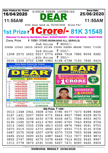 Sikkim State Lottery Sambad 16-04-2020 Today Result 11.55 AM