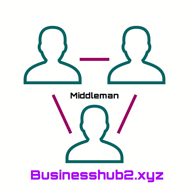 Middleman in affiliate marketing system
