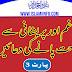 Gham or Preshani me Rahat Pany ki Duaen Part 03 | islamiinfo.com