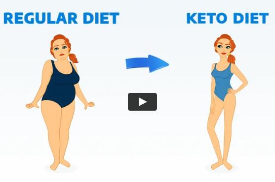 Custom Keto Diet reviews PROS & CONS - TRY YOUR CUSTOM KETO DIET