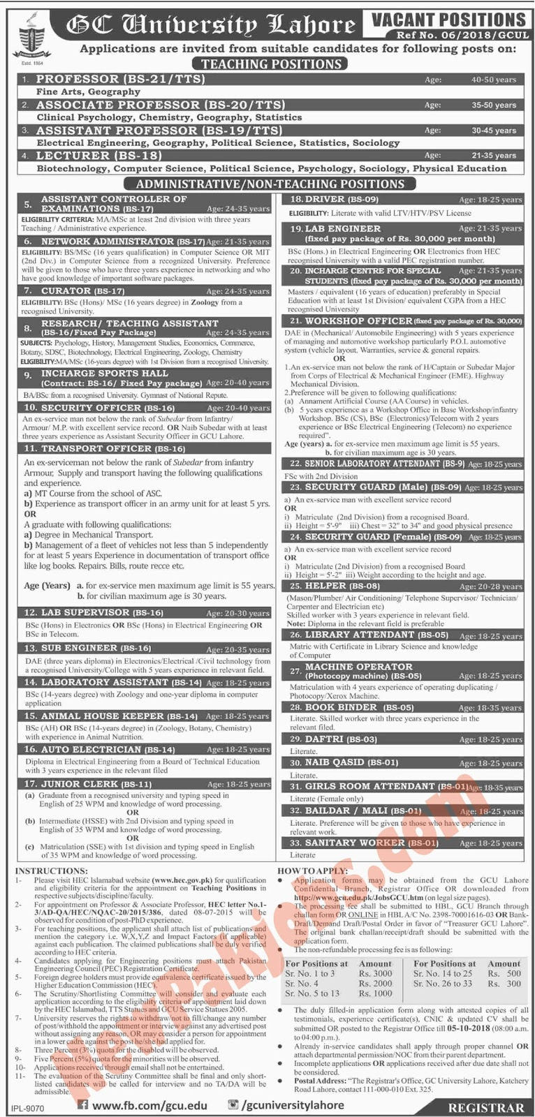 Govt Vacancies in GC University for the month of September 2018