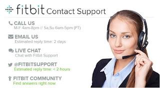 Contact fibit support