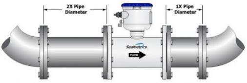 Jarak Installasi flow meter magnetic