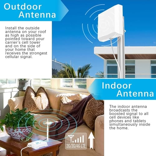 BEYLE Cell Phone Signal Booster Band 12/17 700Mhz LTE 4G