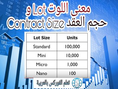 شرح اللوت Lot و حجم العقد Contarct Size