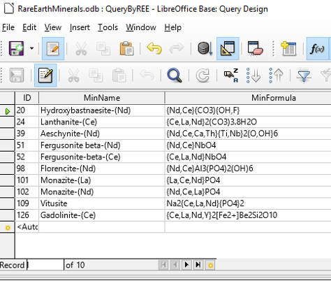 Query result with records of minerals containing Ce, Nd and other REEs