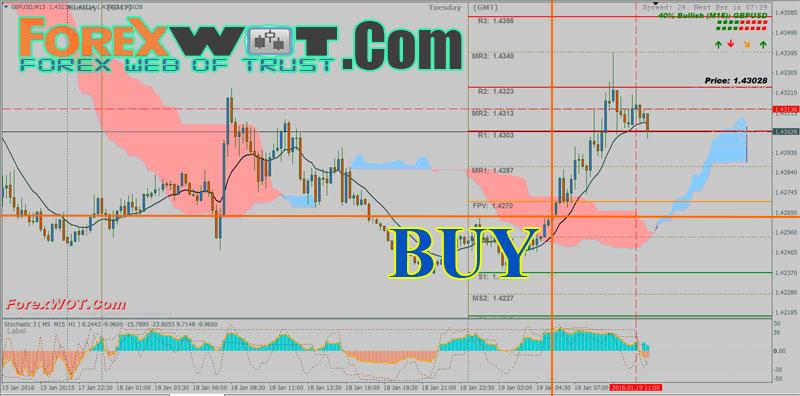 Rmo trading system